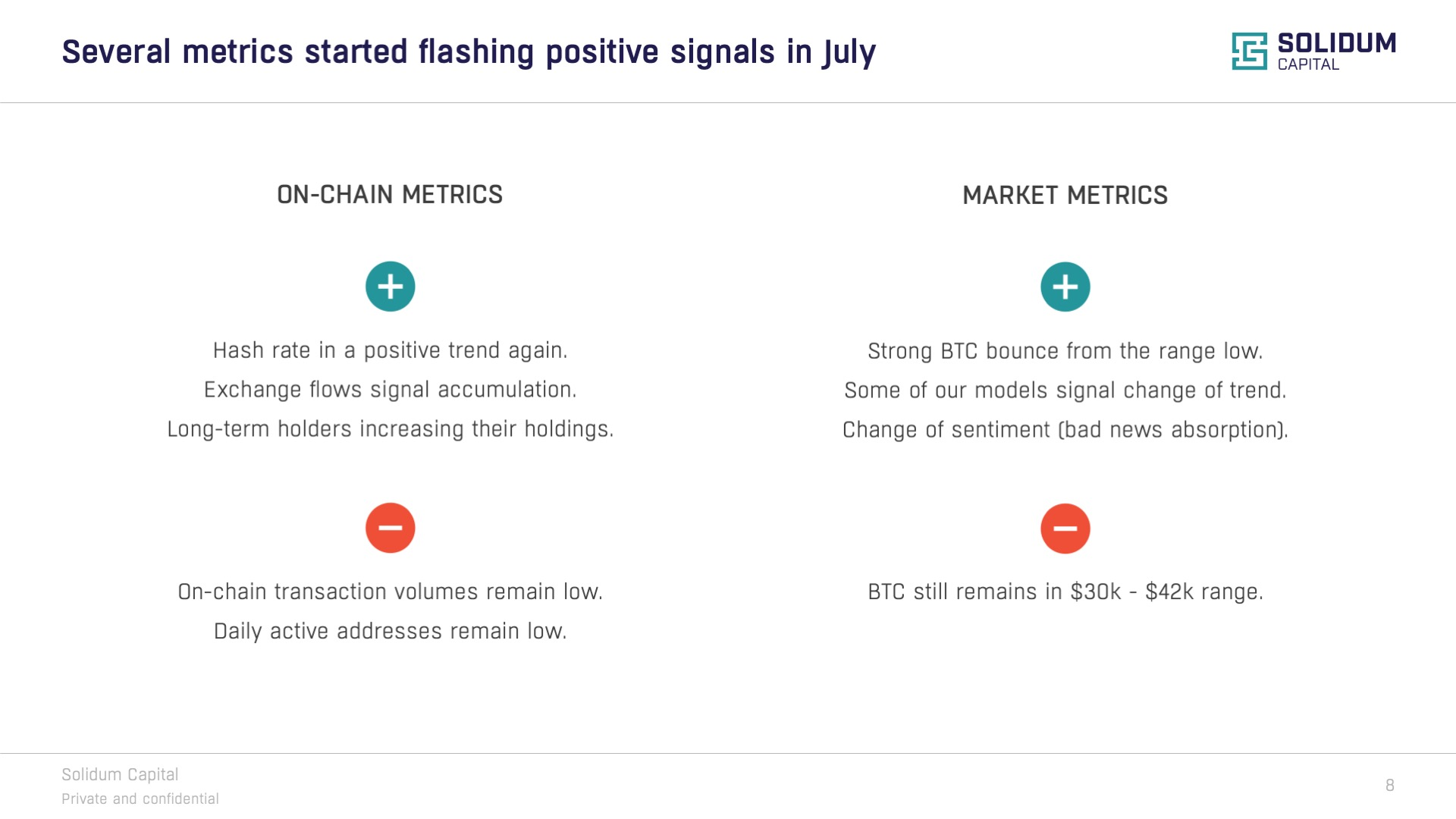 [SC] Market and on-chain data - July 2021